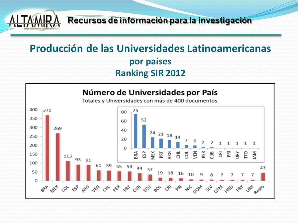 Producción de las Universidades Latinoamericanas por países Ranking SIR 2012 Recursos de información para la investigación
