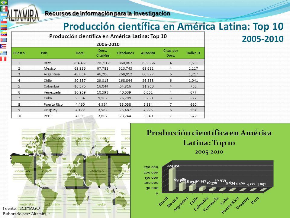 Producción científica en América Latina: Top 10 2005-2010 Recursos de información para la investigación Producción científica en América Latina: Top 1