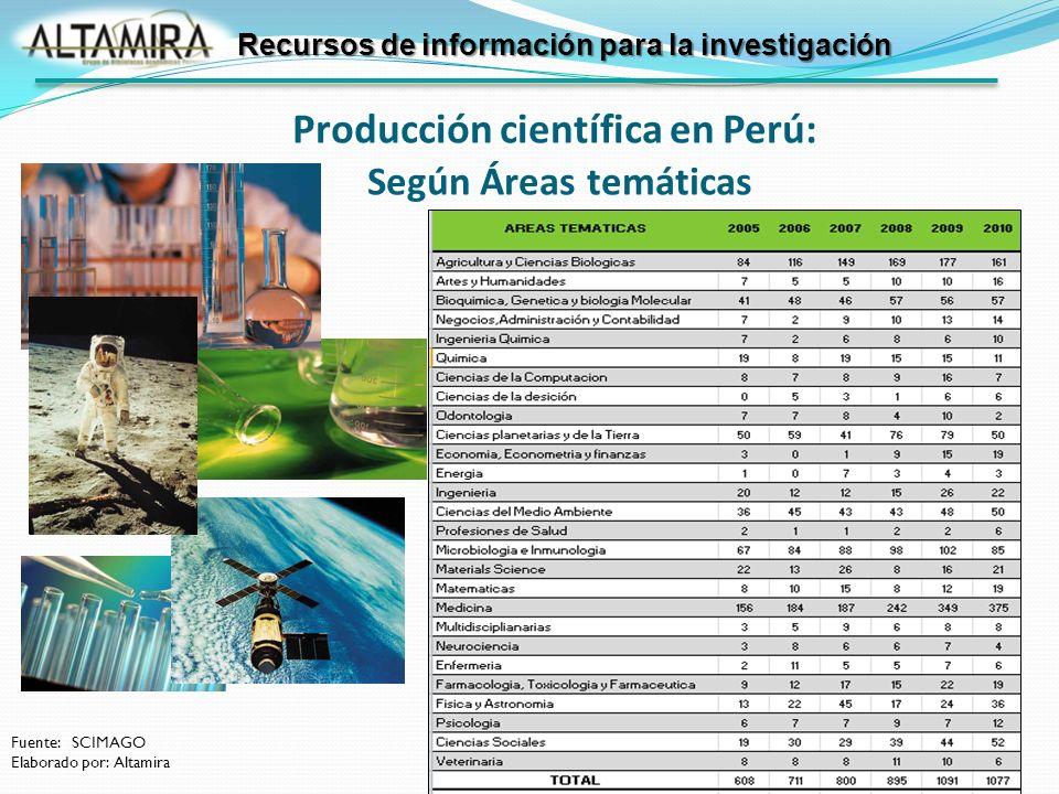 Producción científica en Perú: Según Áreas temáticas Recursos de información para la investigación Fuente: SCIMAGO Elaborado por: Altamira