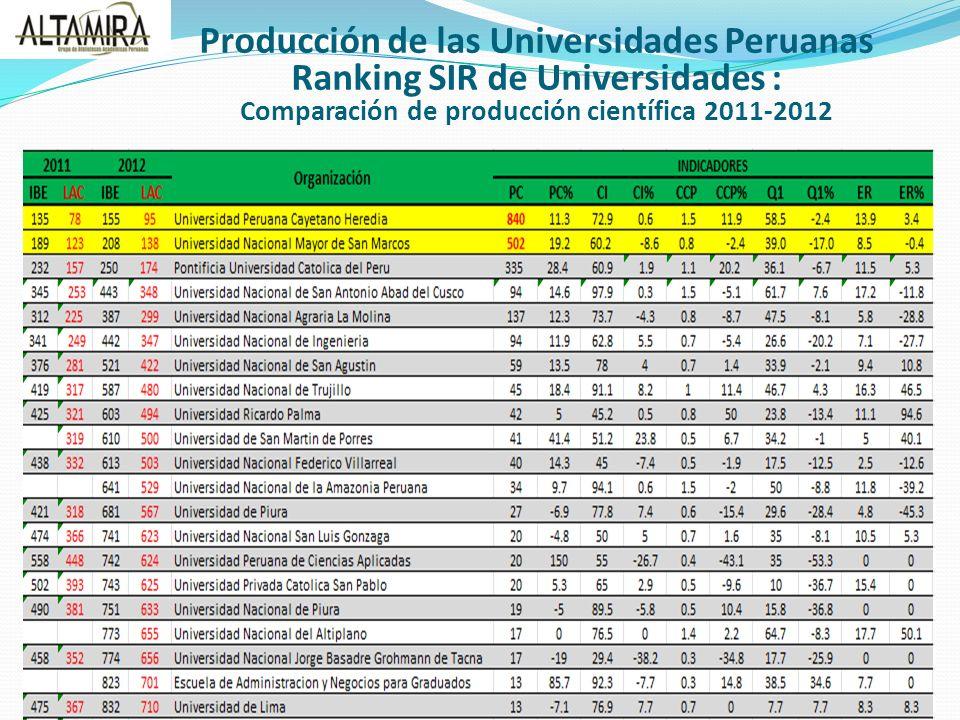 Producción de las Universidades Peruanas Ranking SIR de Universidades : Comparación de producción científica 2011-2012