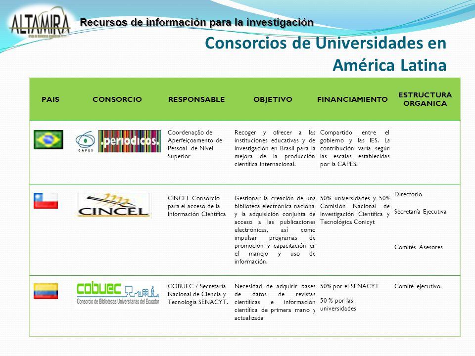PAISCONSORCIORESPONSABLEOBJETIVOFINANCIAMIENTO ESTRUCTURA ORGANICA Coordenação de Aperfeiçoamento de Pessoal de Nível Superior Recoger y ofrecer a las instituciones educativas y de investigación en Brasil para la mejora de la producción científica internacional.