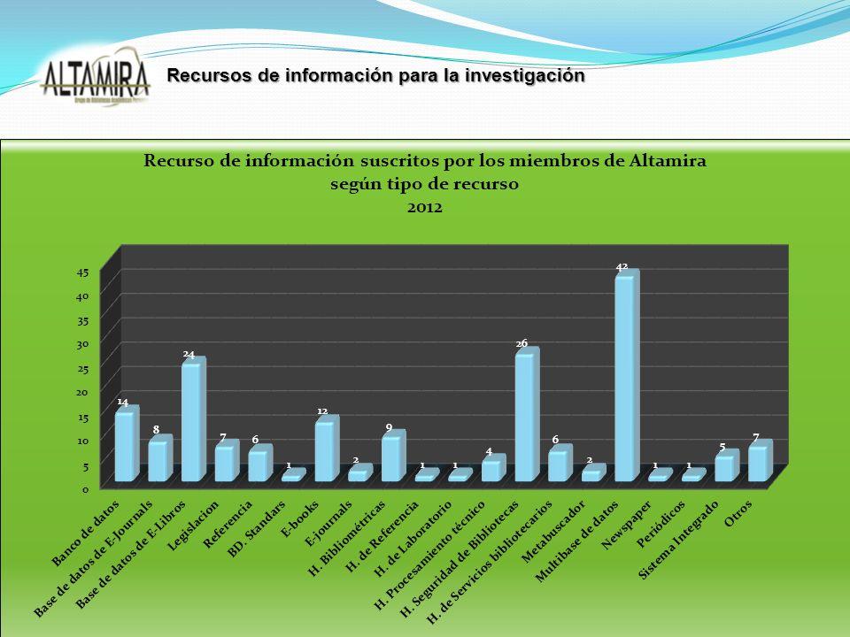 Recursos de información para la investigación