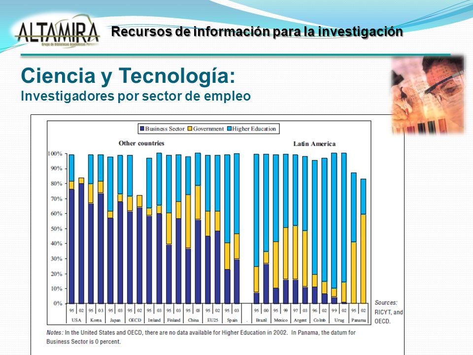 Ciencia y Tecnología: Investigadores por sector de empleo Recursos de información para la investigación