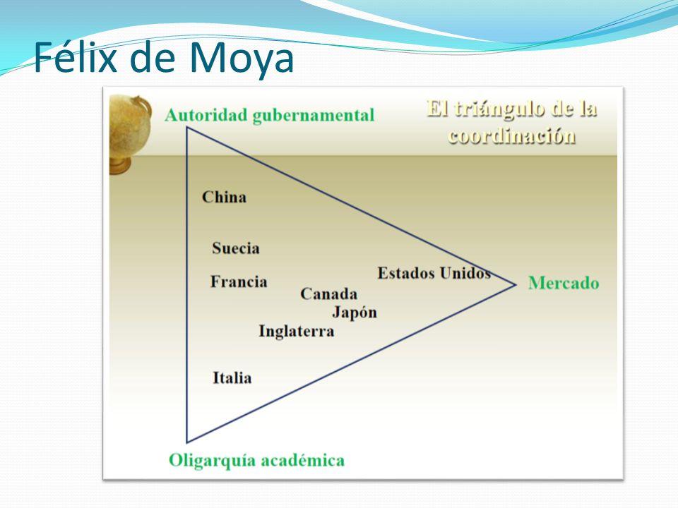 Félix de Moya