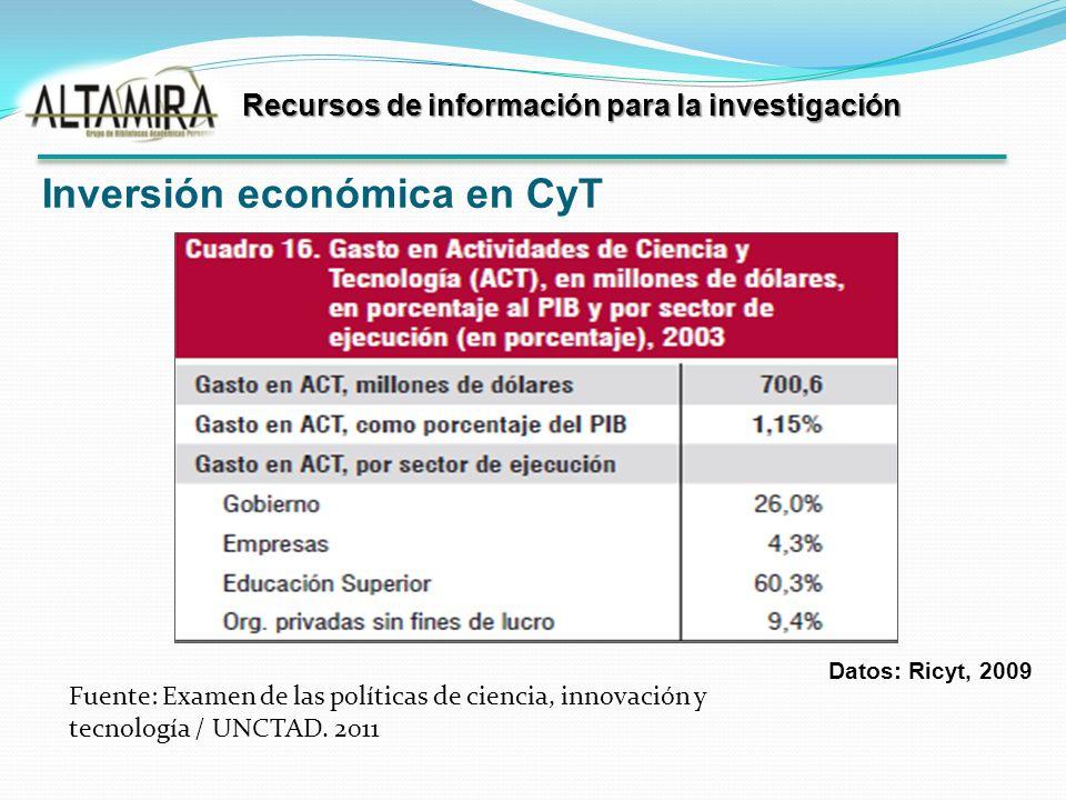 Inversión económica en CyT Datos: Ricyt, 2009 Recursos de información para la investigación Fuente: Examen de las políticas de ciencia, innovación y t