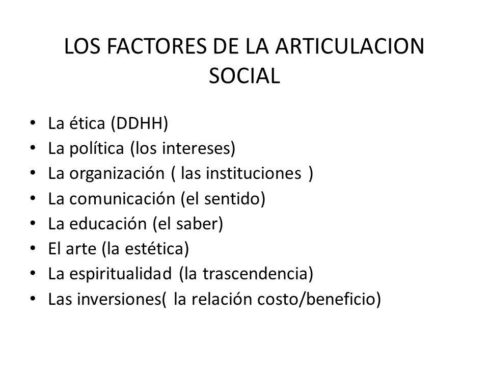 LOS FACTORES DE LA ARTICULACION SOCIAL La ética (DDHH) La política (los intereses) La organización ( las instituciones ) La comunicación (el sentido) La educación (el saber) El arte (la estética) La espiritualidad (la trascendencia) Las inversiones( la relación costo/beneficio)