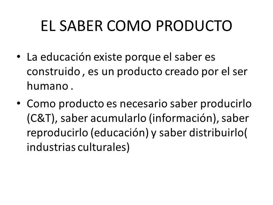 EL SABER COMO PRODUCTO La educación existe porque el saber es construido, es un producto creado por el ser humano.