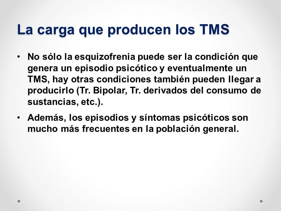 La carga que producen los TMS No sólo la esquizofrenia puede ser la condición que genera un episodio psicótico y eventualmente un TMS, hay otras condi
