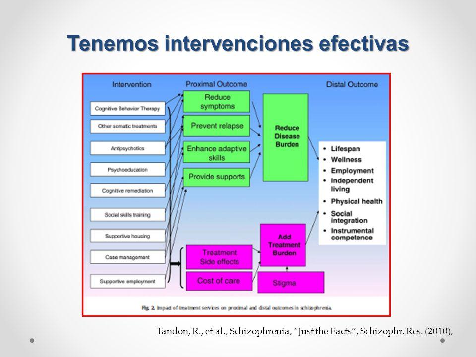Tenemos intervenciones efectivas Tandon, R., et al., Schizophrenia, Just the Facts, Schizophr. Res. (2010),
