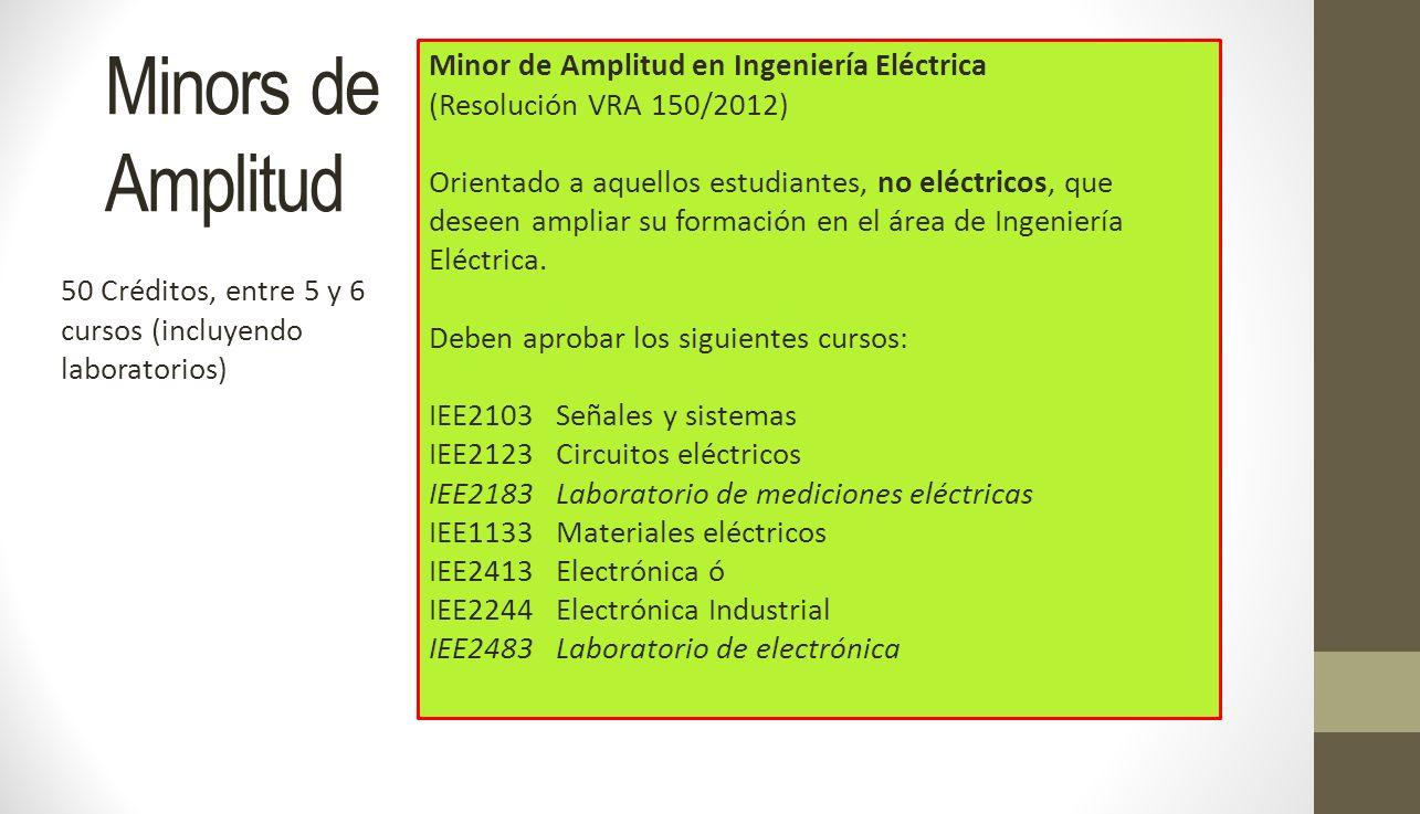 Minors de Amplitud Minor de Amplitud en Ingeniería Eléctrica (Resolución VRA 150/2012) Orientado a aquellos estudiantes, no eléctricos, que deseen amp