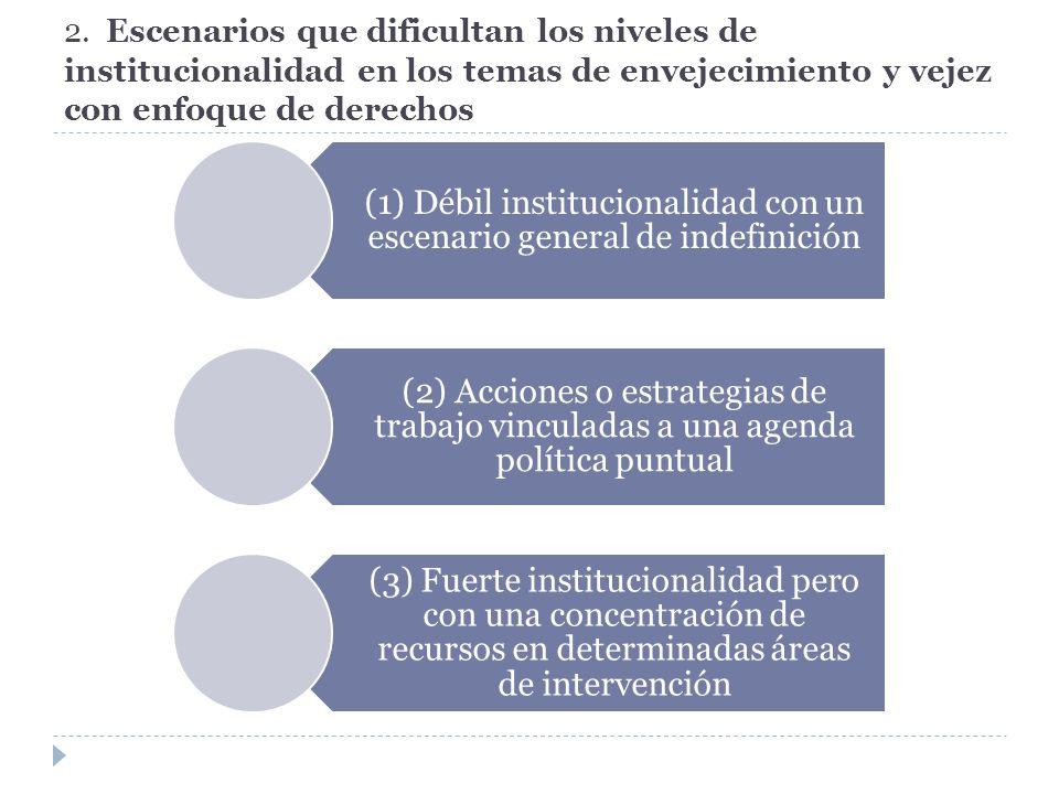 2. Escenarios que dificultan los niveles de institucionalidad en los temas de envejecimiento y vejez con enfoque de derechos (1) Débil institucionalid