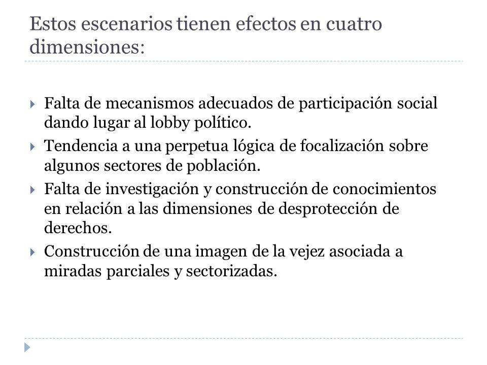 Estos escenarios tienen efectos en cuatro dimensiones : Falta de mecanismos adecuados de participación social dando lugar al lobby político. Tendencia