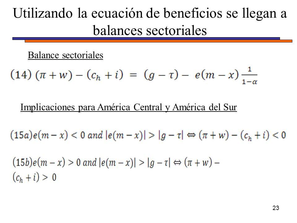 Utilizando la ecuación de beneficios se llegan a balances sectoriales 23 Balance sectoriales Implicaciones para América Central y América del Sur