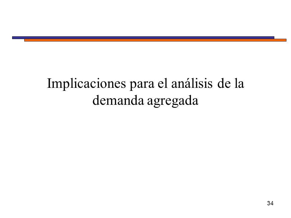 Implicaciones para el análisis de la demanda agregada 34