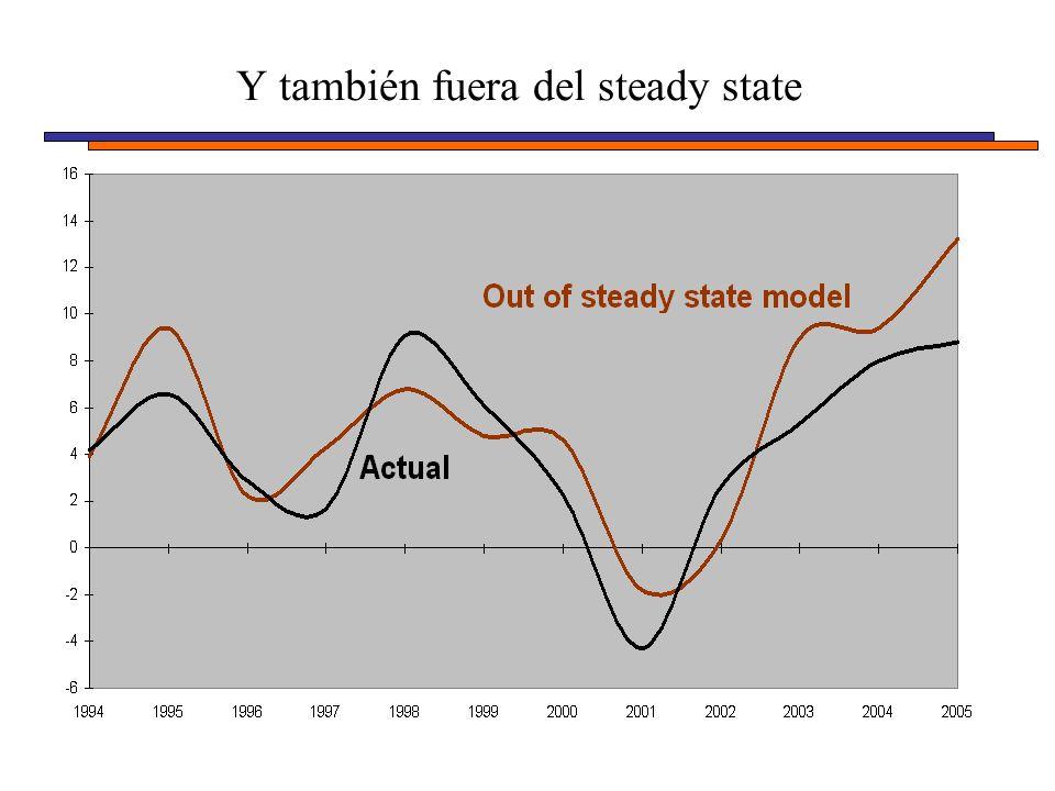 Y también fuera del steady state