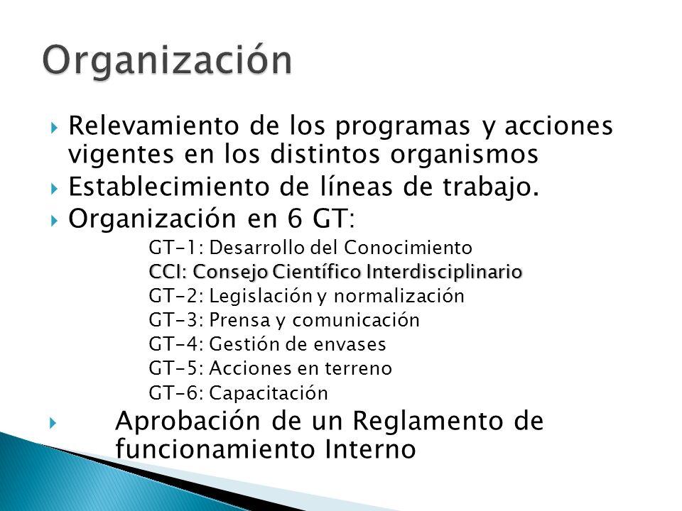 Relevamiento de los programas y acciones vigentes en los distintos organismos Establecimiento de líneas de trabajo.