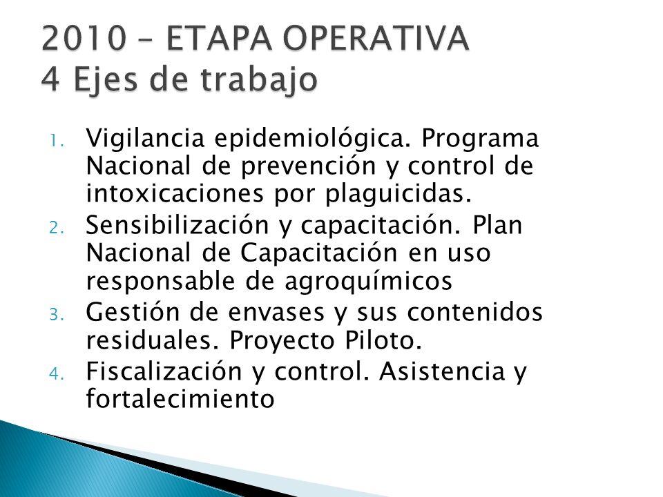1. Vigilancia epidemiológica.