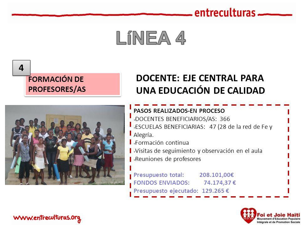 FORMACIÓN DE PROFESORES/AS 4 4 PASOS REALIZADOS-EN PROCESO DOCENTES BENEFICIARIOS/AS: 366 ESCUELAS BENEFICIARIAS: 47 (28 de la red de Fe y Alegría.