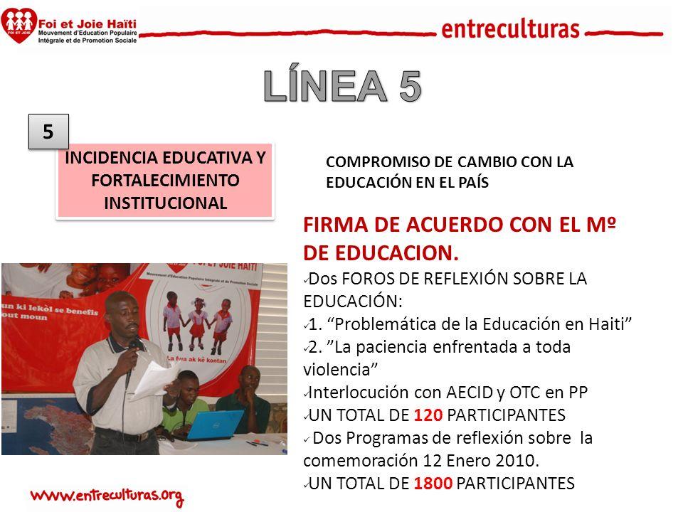 INCIDENCIA EDUCATIVA Y FORTALECIMIENTO INSTITUCIONAL 5 5 FIRMA DE ACUERDO CON EL Mº DE EDUCACION.