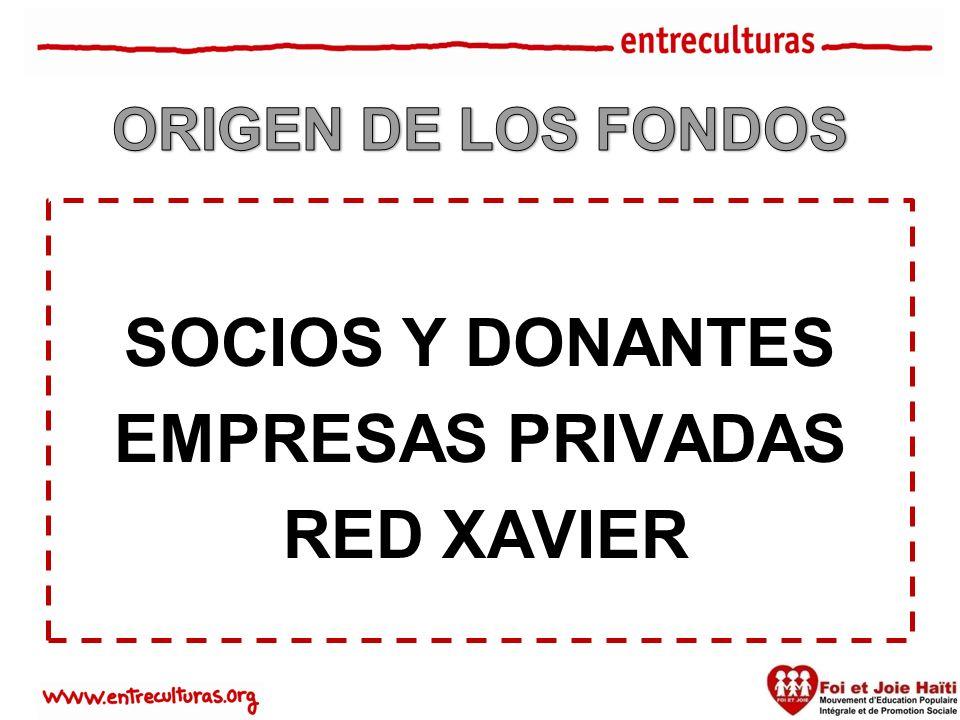 SOCIOS Y DONANTES EMPRESAS PRIVADAS RED XAVIER