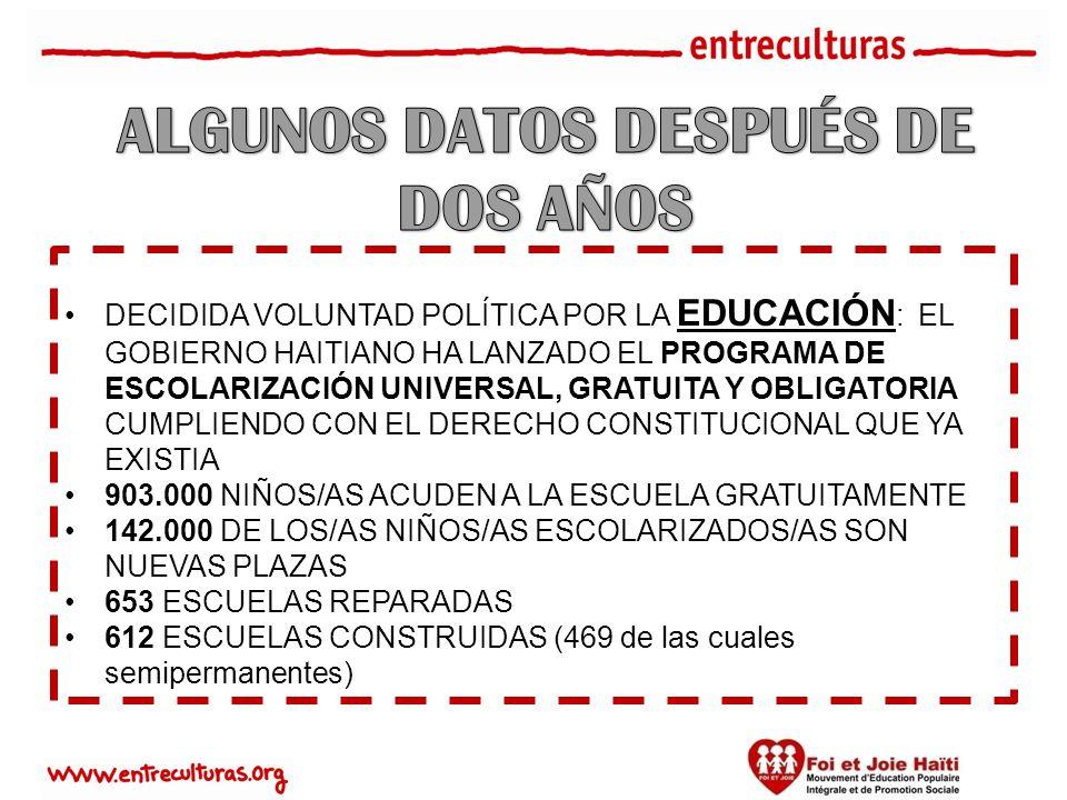 DECIDIDA VOLUNTAD POLÍTICA POR LA EDUCACIÓN : EL GOBIERNO HAITIANO HA LANZADO EL PROGRAMA DE ESCOLARIZACIÓN UNIVERSAL, GRATUITA Y OBLIGATORIA CUMPLIENDO CON EL DERECHO CONSTITUCIONAL QUE YA EXISTIA 903.000 NIÑOS/AS ACUDEN A LA ESCUELA GRATUITAMENTE 142.000 DE LOS/AS NIÑOS/AS ESCOLARIZADOS/AS SON NUEVAS PLAZAS 653 ESCUELAS REPARADAS 612 ESCUELAS CONSTRUIDAS (469 de las cuales semipermanentes)