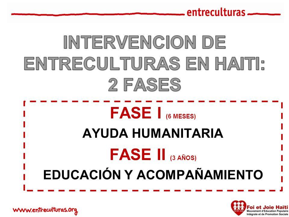 FASE I (6 MESES) AYUDA HUMANITARIA FASE II (3 AÑOS) EDUCACIÓN Y ACOMPAÑAMIENTO