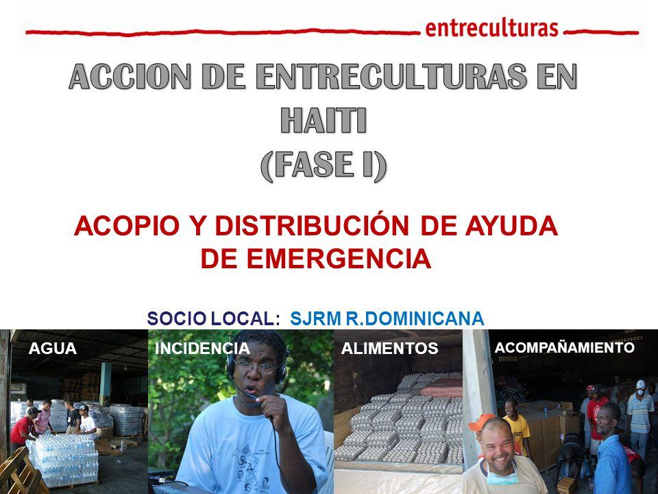 ACOPIO Y DISTRIBUCIÓN DE AYUDA DE EMERGENCIA SOCIO LOCAL: SJRM R.DOMINICANA AGUAINCIDENCIAALIMENTOS ACOMPAÑAMIENTO