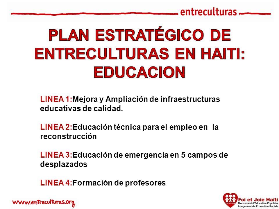 LINEA 1:Mejora y Ampliación de infraestructuras educativas de calidad.