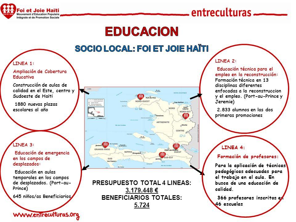 LINEA 2: Educación técnica para el empleo en la reconstrucción: Formación técnica en 13 disciplinas diferentes enfocadas a la reconstruccion y el empleo.