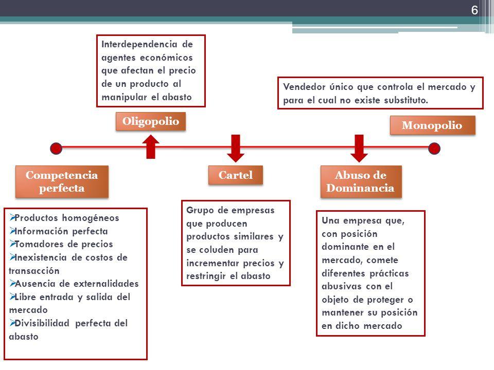 27 Concentraciones relevantes recientes en el sector: 1.Televisa-Nextel.