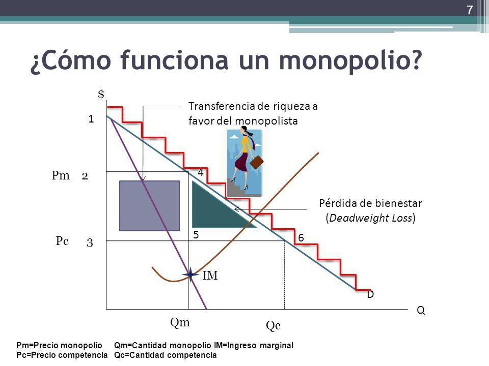 """La presentaci�n """"�COMPETENCIA ECONOMICA� @mfbernes *El contenido ..."""