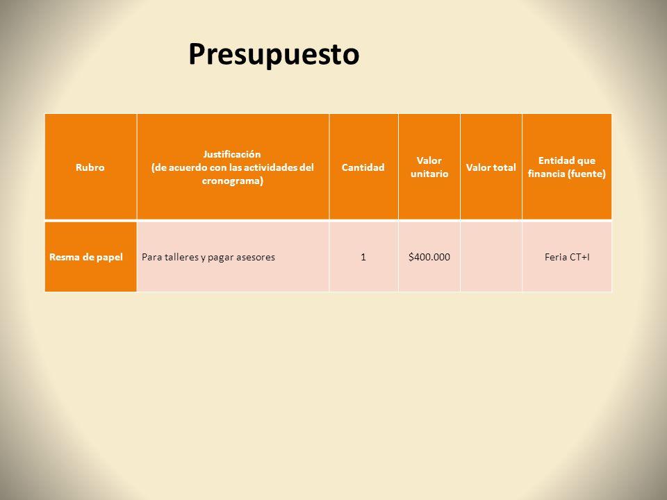 Presupuesto Rubro Justificación (de acuerdo con las actividades del cronograma) Cantidad Valor unitario Valor total Entidad que financia (fuente) Resm