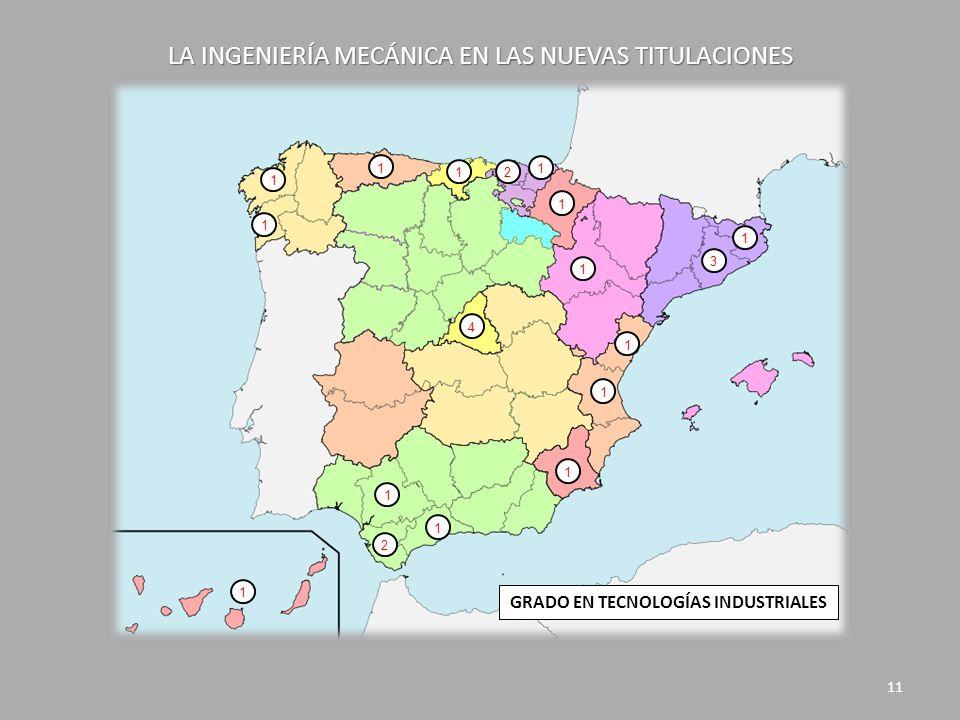 LA INGENIERÍA MECÁNICA EN LAS NUEVAS TITULACIONES 11 1 1 1 1 2 1 1 1 1 3 1 1 4 1 1 GRADO EN TECNOLOGÍAS INDUSTRIALES 1 2 1