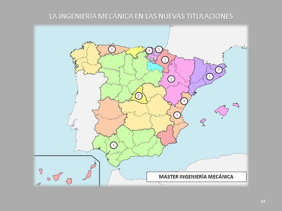LA INGENIERÍA MECÁNICA EN LAS NUEVAS TITULACIONES 14 1 1 1 1 1 1 1 1 1 2 1 MASTER INGENIERÍA MECÁNICA