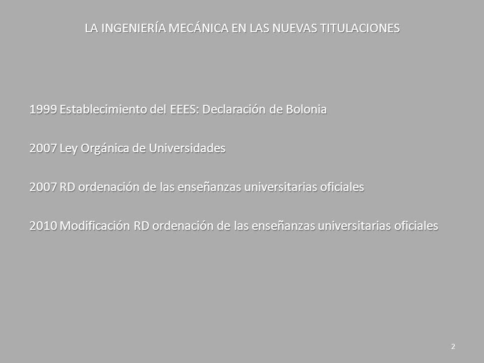LA INGENIERÍA MECÁNICA EN LAS NUEVAS TITULACIONES 1999 Establecimiento del EEES: Declaración de Bolonia 2007 Ley Orgánica de Universidades 2007 RD ord