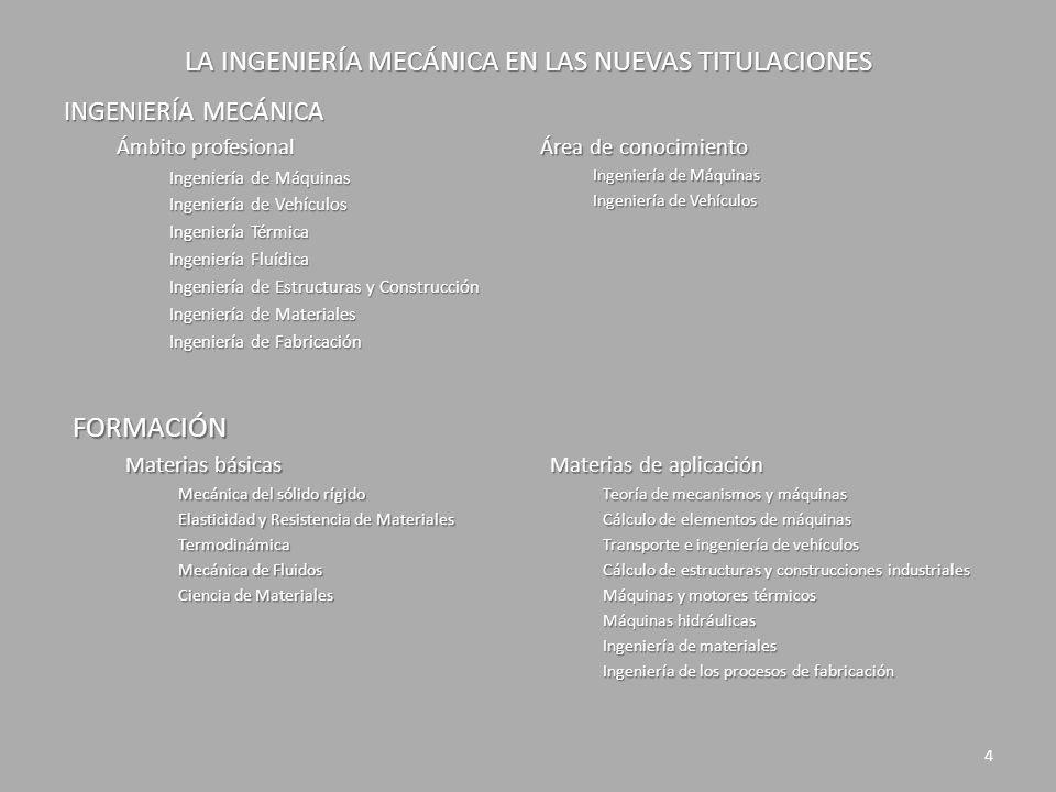LA INGENIERÍA MECÁNICA EN LAS NUEVAS TITULACIONES TITULOS Los conocimientos asociados a la Ingeniería Mecánica han formado parte esencial de las profesiones del ámbito industrial: Ingeniería Técnica Industrial Ingeniería Técnica Industrial Ingeniería Industrial Ingeniería Industrial En el sistema anterior, dicha formación ha venido recogida esencialmente en dos títulos: Ingeniero Técnico Industrial especialidad Mecánica Ingeniero Técnico Industrial especialidad Mecánica Ingeniero Industrial Ingeniero Industrial Las profesiones de momento se mantienen y los títulos que habilitan para ellas vienen regulados a través de dos ordenes ministeriales: CIN/351/2009 Profesión de Ingeniero Técnico Industrial CIN/351/2009 Profesión de Ingeniero Técnico Industrial CIN/311/2009 Profesión de Ingeniero Industrial CIN/311/2009 Profesión de Ingeniero Industrial 5
