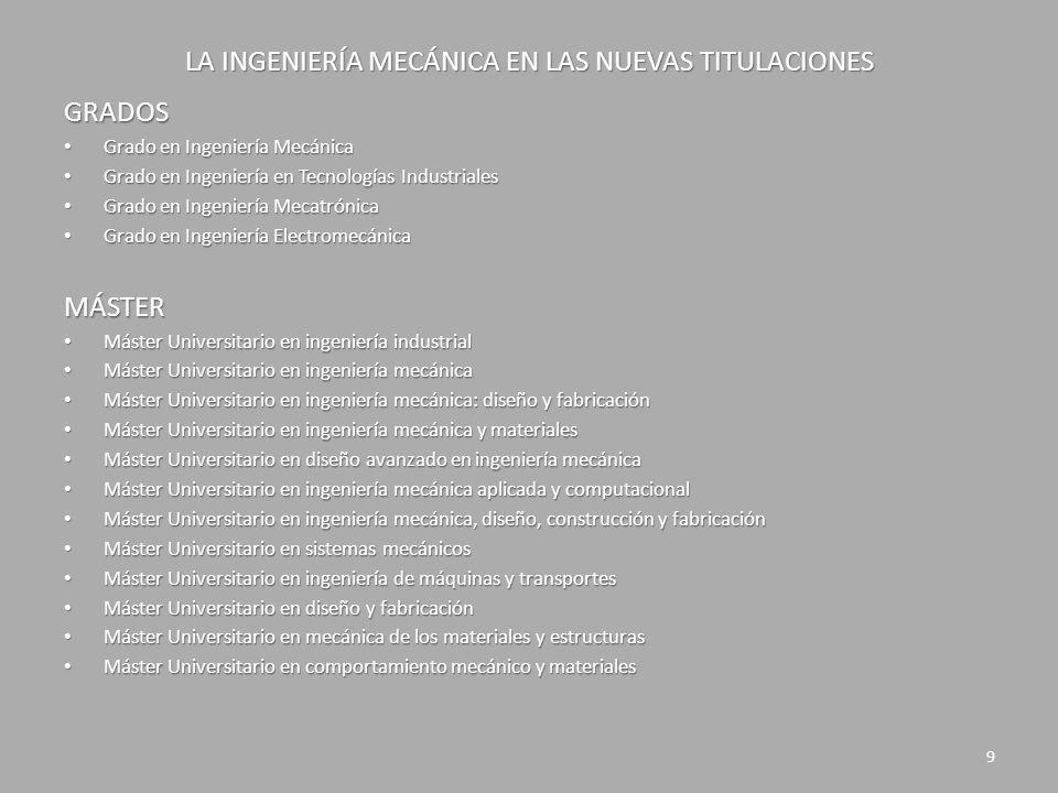 LA INGENIERÍA MECÁNICA EN LAS NUEVAS TITULACIONES 10 GRADO EN INGENIERÍA MECÁNICA 2 1 1 1 1 1 1 1 1 1 4 1 1 11 7 1 3 2 6 1 1 2 1 1 2 1 1 1 1 1 1 1 1