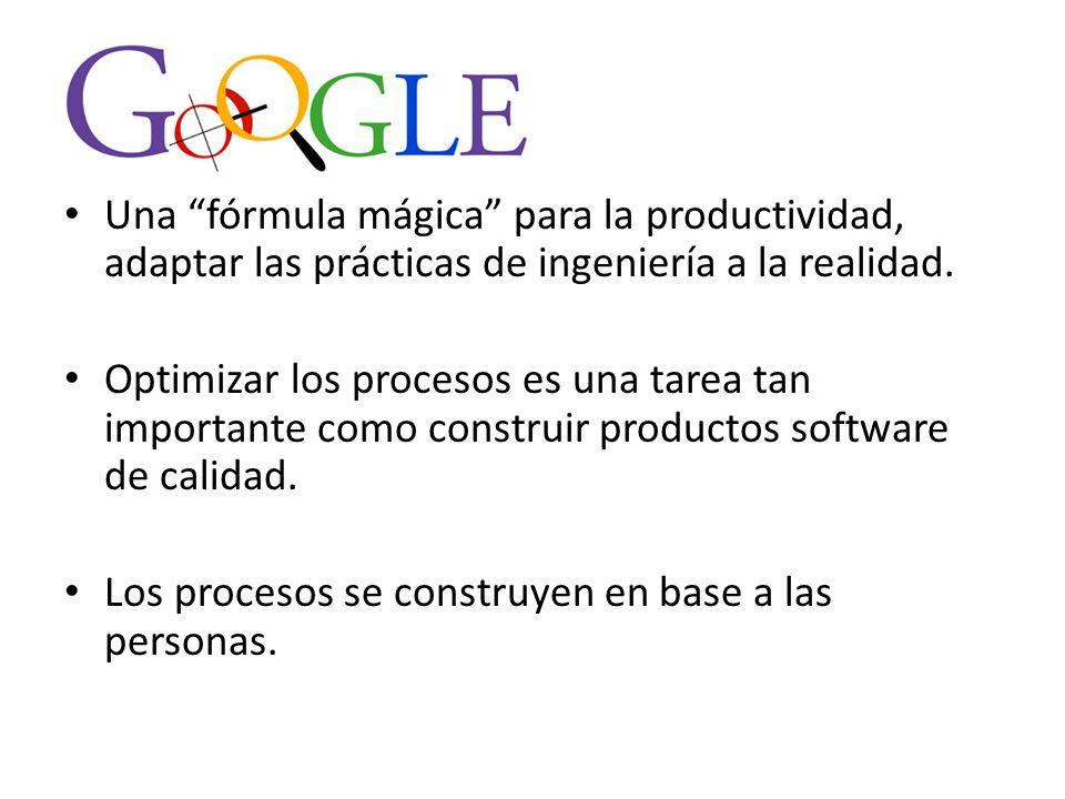 Una fórmula mágica para la productividad, adaptar las prácticas de ingeniería a la realidad. Optimizar los procesos es una tarea tan importante como c