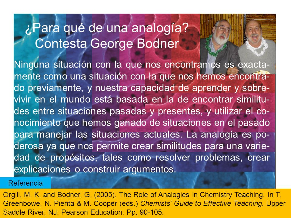 Referencia Orgill, M. K. and Bodner, G. (2005). The Role of Analogies in Chemistry Teaching. In T. Greenbowe, N. Pienta & M. Cooper (eds.) Chemists Gu