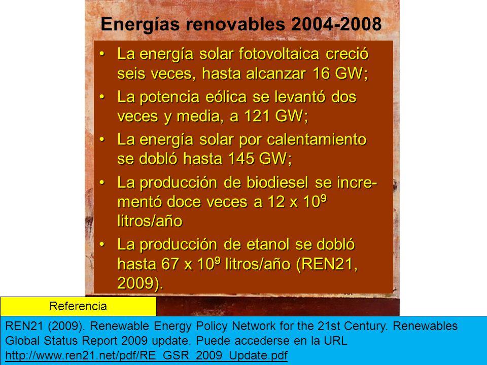 Energías renovables 2004-2008 La energía solar fotovoltaica creció seis veces, hasta alcanzar 16 GW;La energía solar fotovoltaica creció seis veces, hasta alcanzar 16 GW; La potencia eólica se levantó dos veces y media, a 121 GW;La potencia eólica se levantó dos veces y media, a 121 GW; La energía solar por calentamiento se dobló hasta 145 GW;La energía solar por calentamiento se dobló hasta 145 GW; La producción de biodiesel se incre- mentó doce veces a 12 x 10 9 litros/añoLa producción de biodiesel se incre- mentó doce veces a 12 x 10 9 litros/año La producción de etanol se dobló hasta 67 x 10 9 litros/año (REN21, 2009).La producción de etanol se dobló hasta 67 x 10 9 litros/año (REN21, 2009).