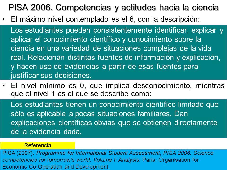 PISA 2006.