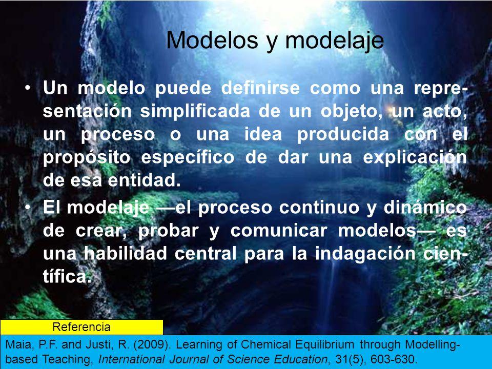 Modelos y modelaje Un modelo puede definirse como una repre- sentación simplificada de un objeto, un acto, un proceso o una idea producida con el propósito específico de dar una explicación de esa entidad..El modelaje el proceso continuo y dinámico de crear, probar y comunicar modelos es una habilidad central para la indagación cien- tífica.