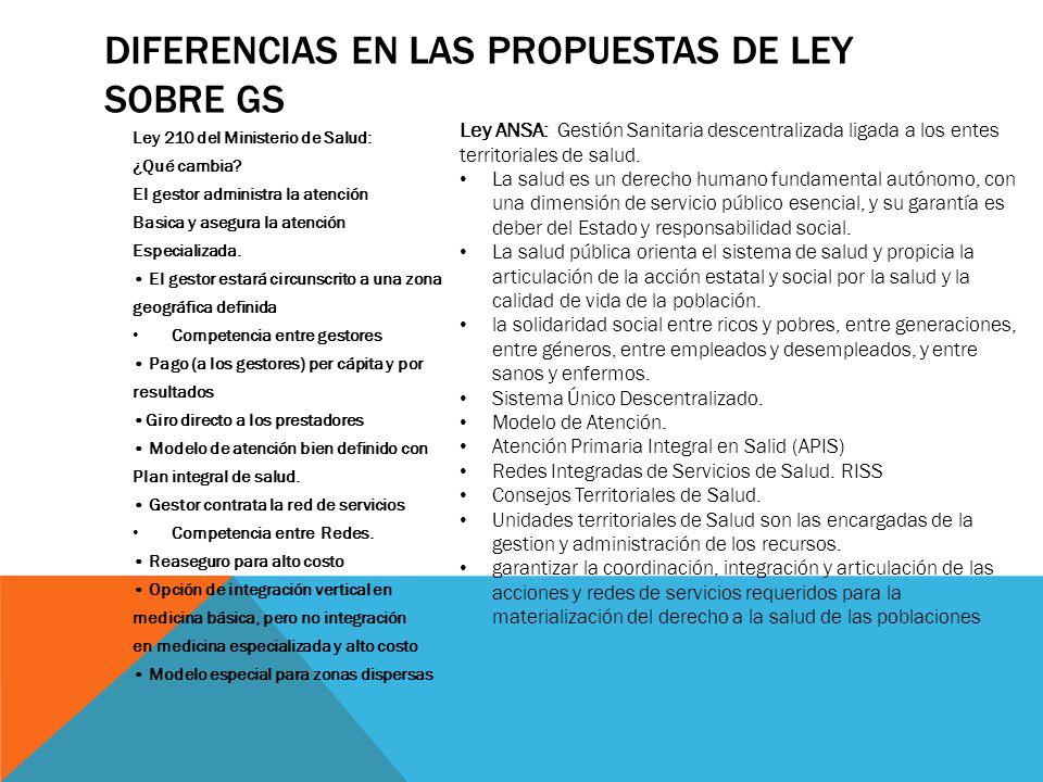 DIFERENCIAS EN LAS PROPUESTAS DE LEY SOBRE GS Ley 210 del Ministerio de Salud: ¿Qué cambia? El gestor administra la atención Basica y asegura la atenc