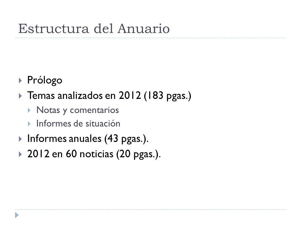 Estructura del Anuario Prólogo Temas analizados en 2012 (183 pgas.) Notas y comentarios Informes de situación Informes anuales (43 pgas.). 2012 en 60