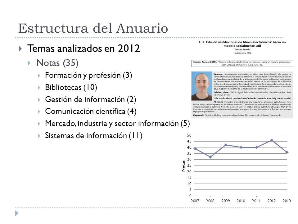 Estructura del Anuario Temas analizados en 2012 Notas (35) Formación y profesión (3) Bibliotecas (10) Gestión de información (2) Comunicación científi