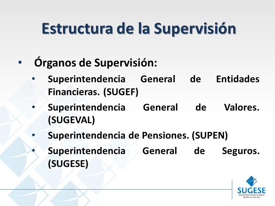 Campaña Información y sensibilización del Mercado de Seguros en Costa Rica Superintendencia General de Seguros Estructura de la Supervisión Órganos de Supervisión: Superintendencia General de Entidades Financieras.