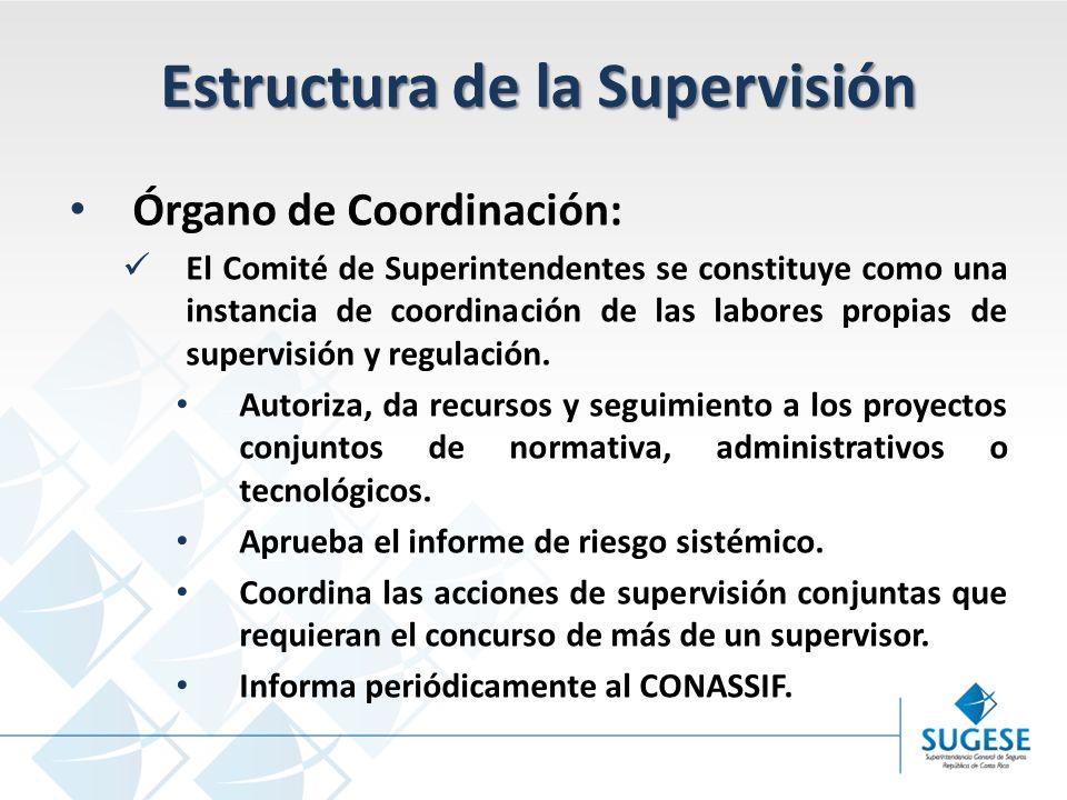 Campaña Información y sensibilización del Mercado de Seguros en Costa Rica Superintendencia General de Seguros Estructura de la Supervisión Órgano de Coordinación: El Comité de Superintendentes se constituye como una instancia de coordinación de las labores propias de supervisión y regulación.