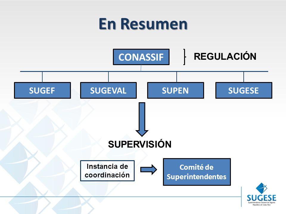 En Resumen SUGEVALSUGEFSUPENSUGESE CONASSIF REGULACIÓN SUPERVISIÓN Comité de Superintendentes Instancia de coordinación