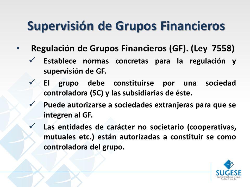 Campaña Información y sensibilización del Mercado de Seguros en Costa Rica Superintendencia General de Seguros Supervisión de Grupos Financieros Regulación de Grupos Financieros (GF).