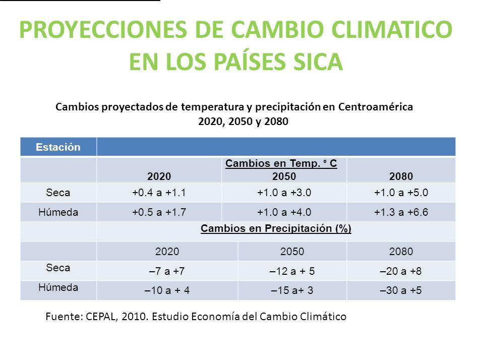 Estación 2020 Cambios en Temp. ° C 20502080 Seca+0.4 a +1.1+1.0 a +3.0+1.0 a +5.0 Húmeda+0.5 a +1.7+1.0 a +4.0+1.3 a +6.6 Cambios en Precipitación (%)
